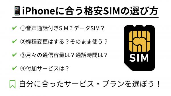 iPhoneに合う格安SIMの選び方4つの図