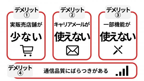格安SIMの3つのデメリットの図